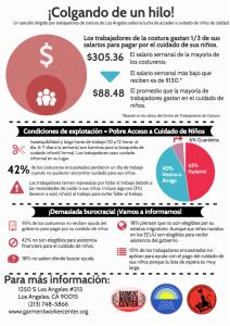 SPAN - Mar's _Snapshot_ Infographic