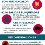 full-infographic-spanish